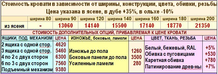 Цены односпалки Лаура
