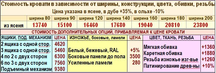Цены деревянной кровати Ольга