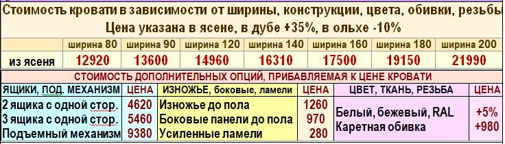 Цены односпалки Вероника