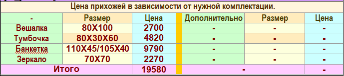 Цена мебели в прихожую Амина 2
