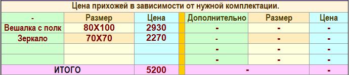Цена мебели в прихожую Фиона 2