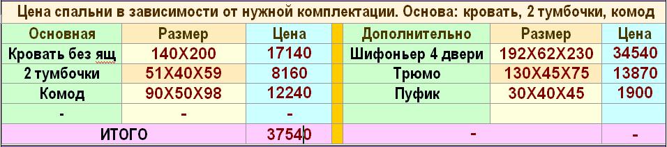 Цена спального гарнитура Лофт 1