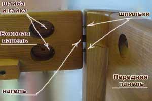 Обозначение узлов двуспальной кровати